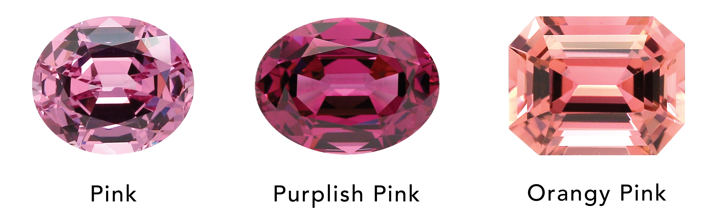 Gemstone Hue and Color